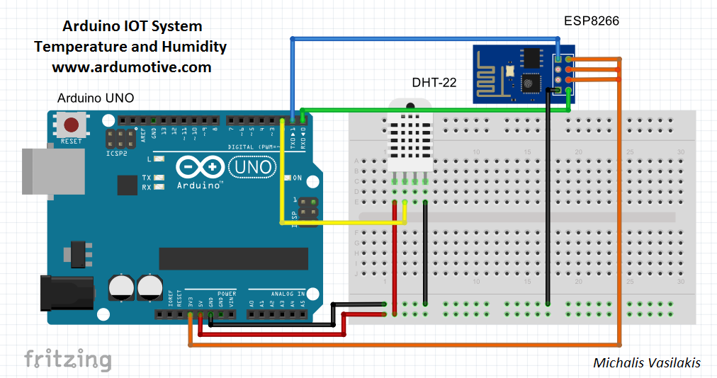 Arduino servo button